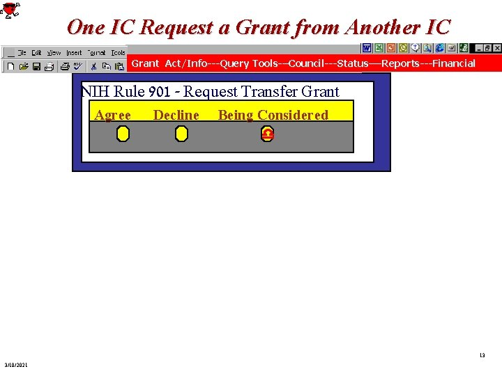 One IC Request a Grant from Another IC Grant Act/Info---Query Tools-–Council---Status—-Reports---Financial NIH Rule 901