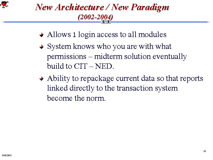 New Architecture / New Paradigm (2002 -2004) Allows 1 login access to all modules