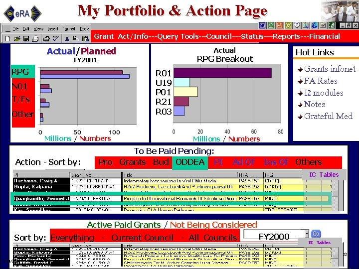 My Portfolio & Action Page Grant Act/Info---Query Tools-–Council---Status—-Reports---Financial Actual/Planned Actual RPG Breakout FY 2001