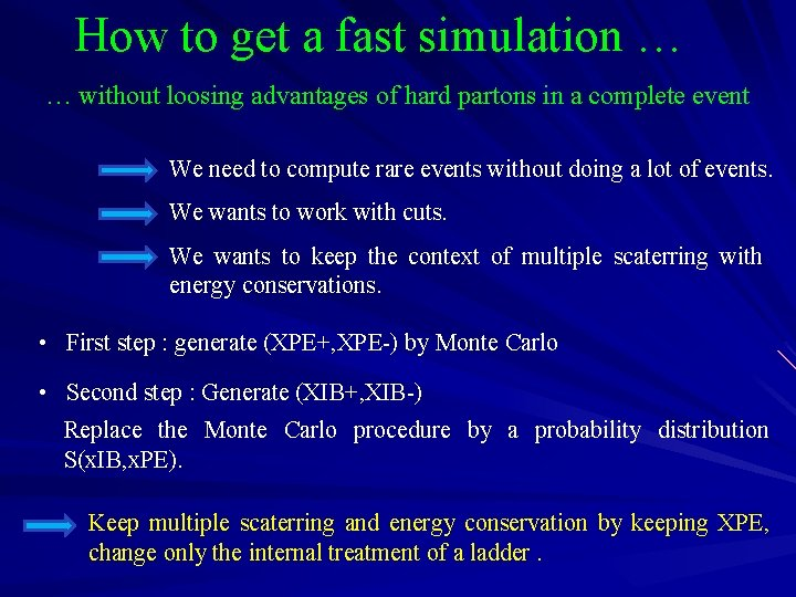 How to get a fast simulation … … without loosing advantages of hard partons