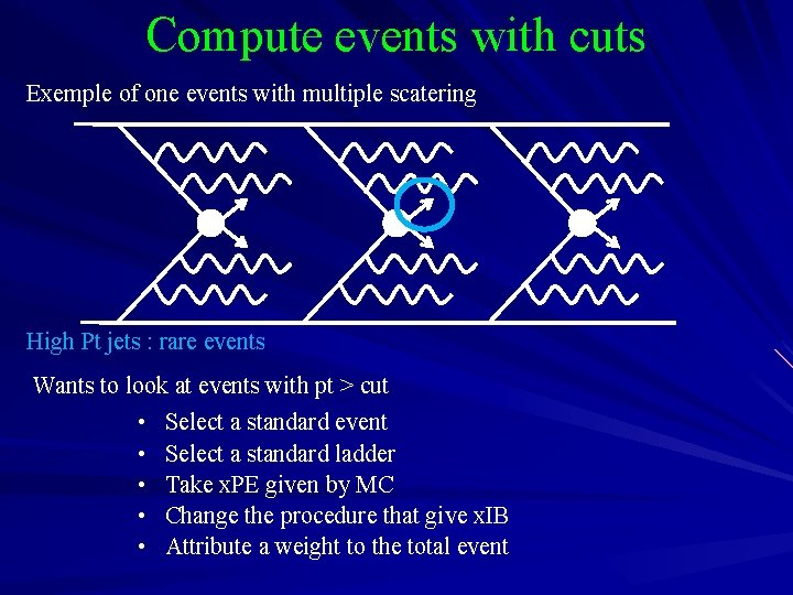 Compute events with cuts Exemple of one events with multiple scatering High Pt jets
