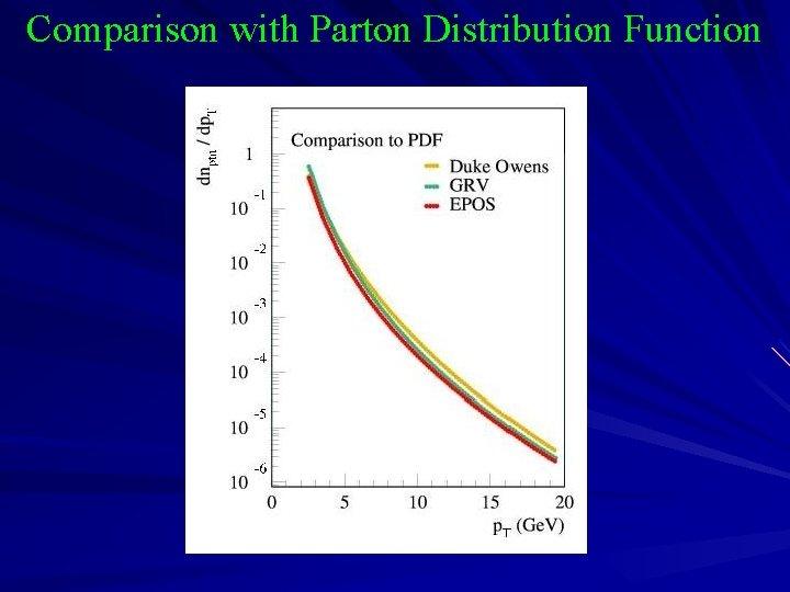 Comparison with Parton Distribution Function