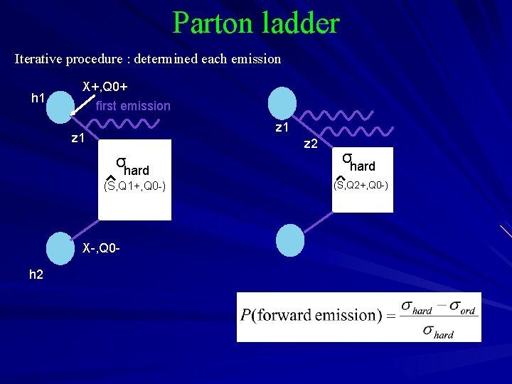 Parton ladder Iterative procedure : determined each emission h 1 X+, Q 0+ first