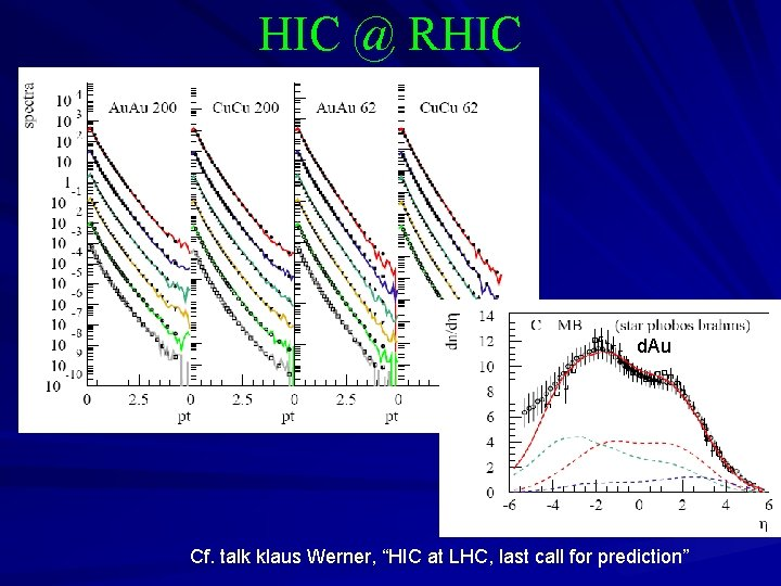"HIC @ RHIC d. Au Cf. talk klaus Werner, ""HIC at LHC, last call"