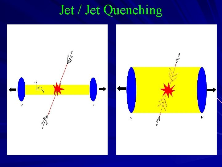Jet / Jet Quenching