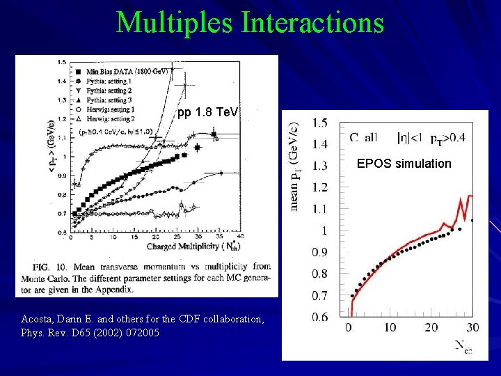 Multiples Interactions pp 1. 8 Te. V EPOS simulation Acosta, Darin E. and others