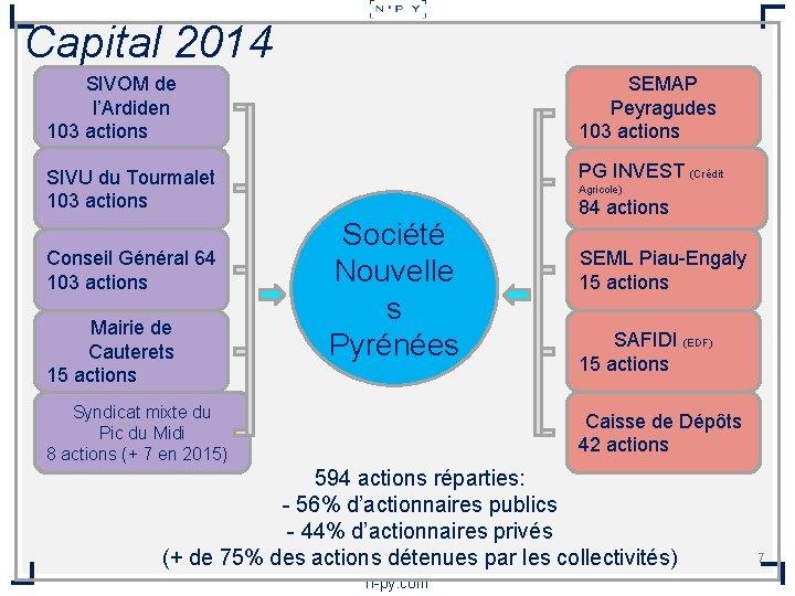 Capital 2014 SIVOM de l'Ardiden 103 actions SEMAP Peyragudes 103 actions SIVU du Tourmalet
