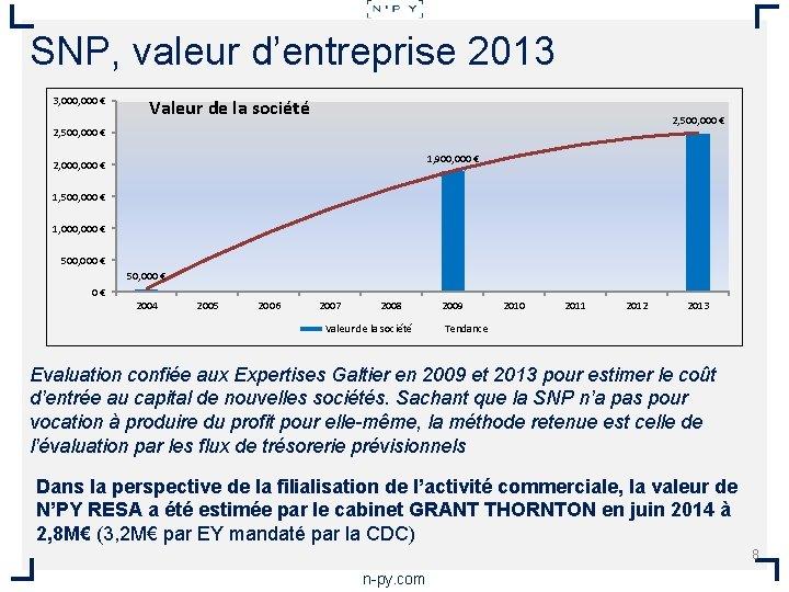 SNP, valeur d'entreprise 2013 3, 000 € Valeur de la société 2, 500, 000