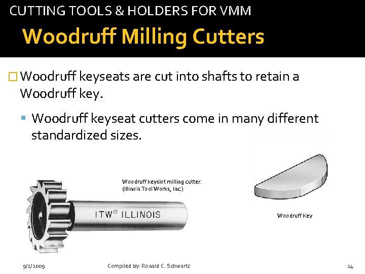 CUTTING TOOLS & HOLDERS FOR VMM tab Woodruff Milling Cutters � Woodruff keyseats are