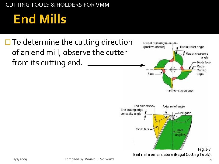CUTTING TOOLS & HOLDERS FOR VMM End Mills tab � To determine the cutting
