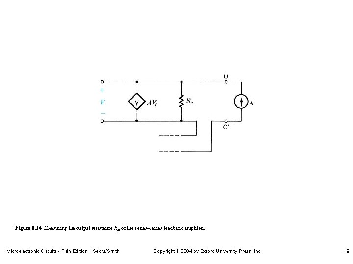 Figure 8. 14 Measuring the output resistance Rof of the series–series feedback amplifier. Microelectronic