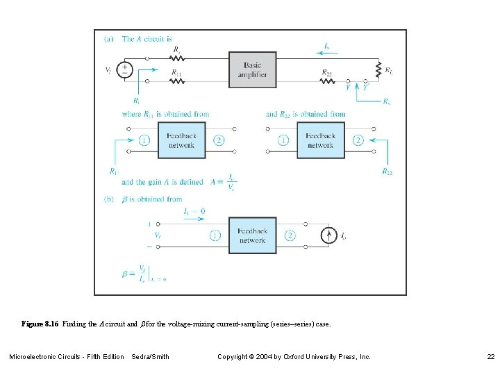 Figure 8. 16 Finding the A circuit and b for the voltage-mixing current-sampling (series–series)