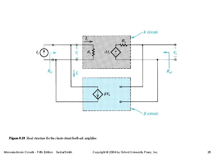 Figure 8. 18 Ideal structure for the shunt–shunt feedback amplifier. Microelectronic Circuits - Fifth