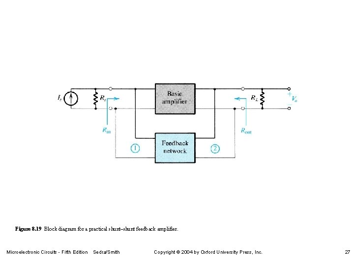 Figure 8. 19 Block diagram for a practical shunt–shunt feedback amplifier. Microelectronic Circuits -