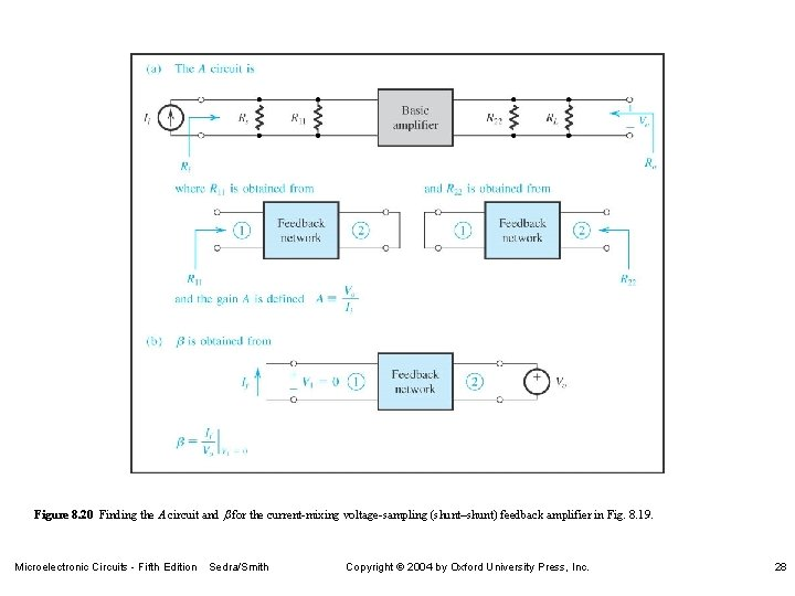 Figure 8. 20 Finding the A circuit and b for the current-mixing voltage-sampling (shunt–shunt)