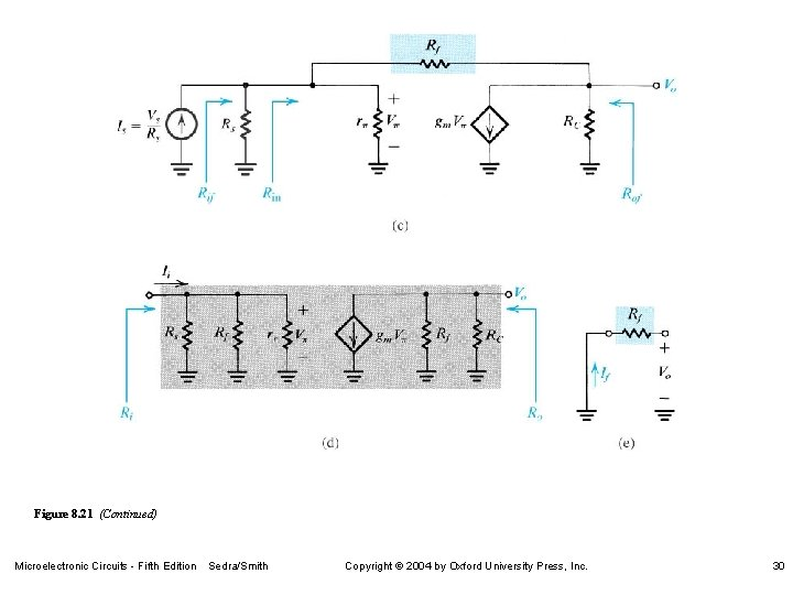 Figure 8. 21 (Continued) Microelectronic Circuits - Fifth Edition Sedra/Smith Copyright 2004 by Oxford