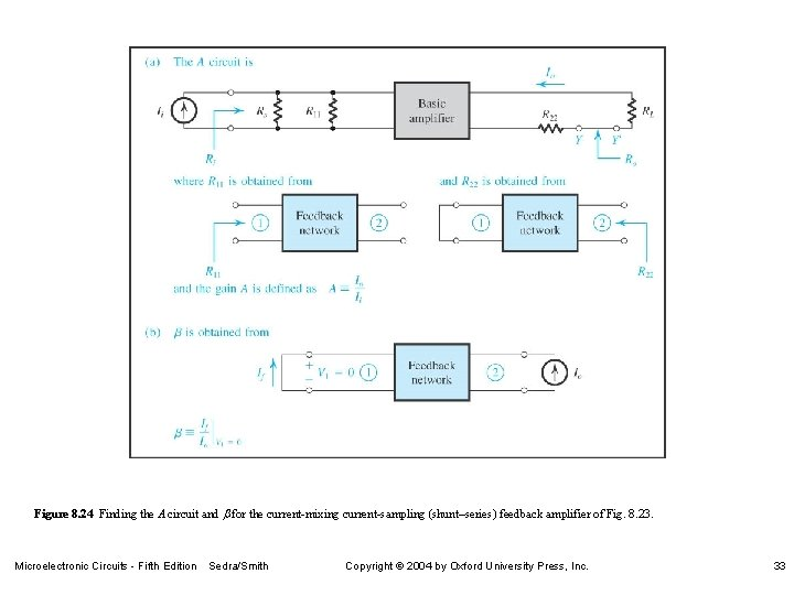 Figure 8. 24 Finding the A circuit and b for the current-mixing current-sampling (shunt–series)