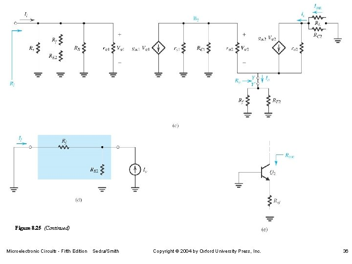 Figure 8. 25 (Continued) Microelectronic Circuits - Fifth Edition Sedra/Smith Copyright 2004 by Oxford