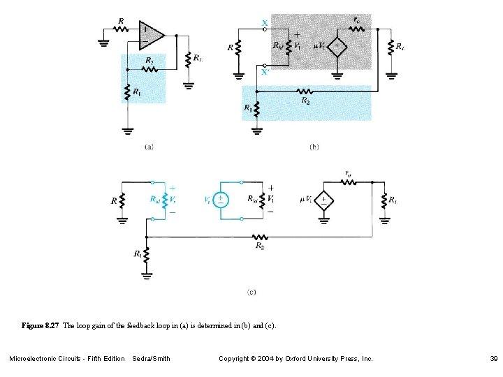 Figure 8. 27 The loop gain of the feedback loop in (a) is determined