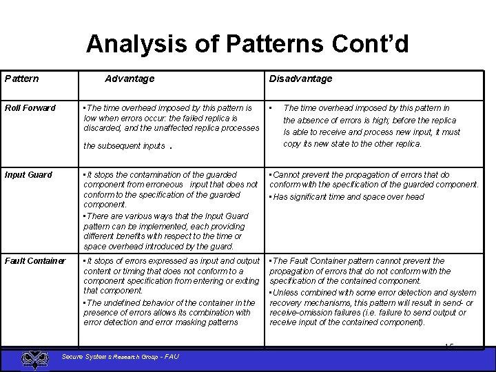 Analysis of Patterns Cont'd Pattern Advantage Disadvantage • The time overhead imposed by this