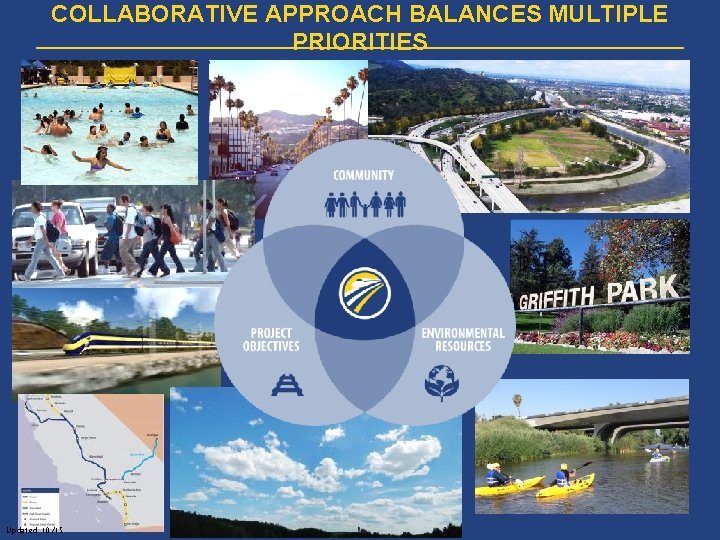 COLLABORATIVE APPROACH BALANCES MULTIPLE PRIORITIES Updated 10/15