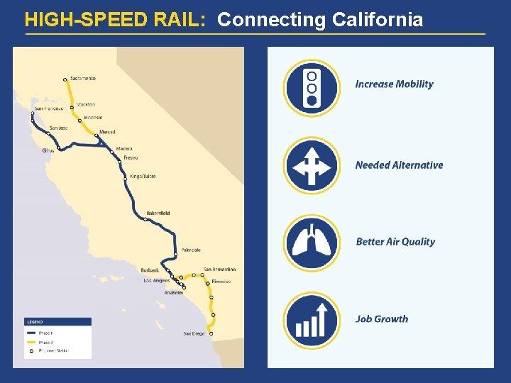 HIGH-SPEED RAIL: Connecting California