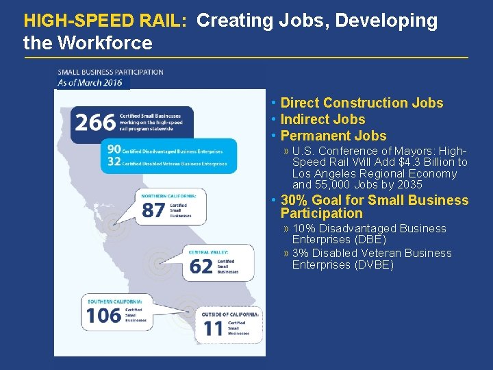 HIGH-SPEED RAIL: Creating Jobs, Developing the Workforce • Direct Construction Jobs • Indirect Jobs