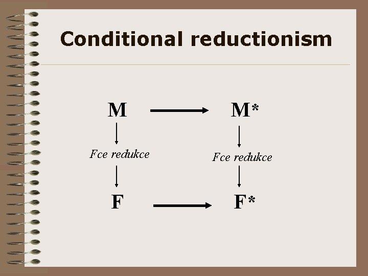 Conditional reductionism M M* Fce redukce F F*