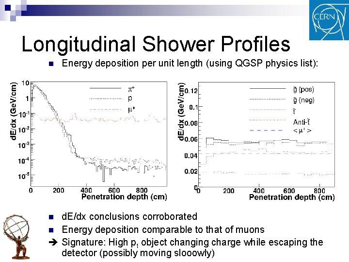 Longitudinal Shower Profiles n Energy deposition per unit length (using QGSP physics list): d.
