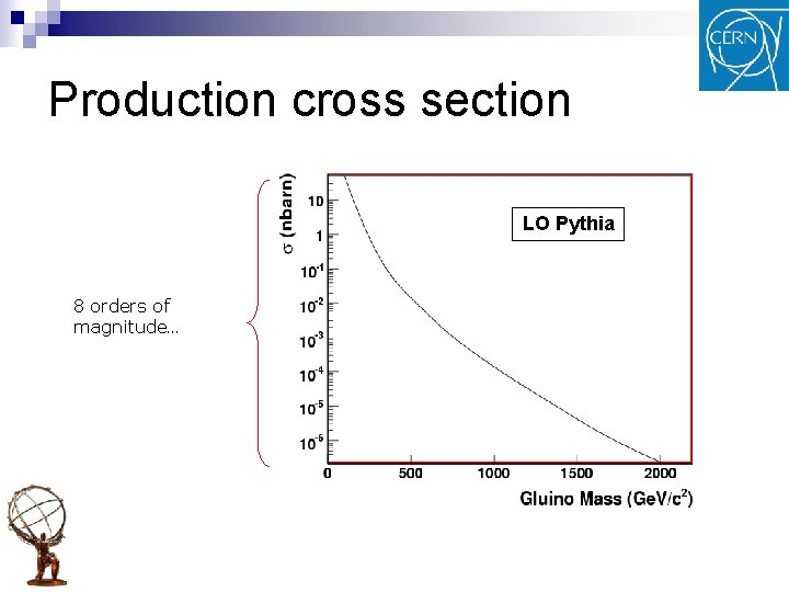 Production cross section LO Pythia 8 orders of magnitude…