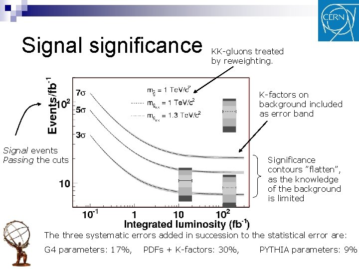 Signal significance KK-gluons treated by reweighting. K-factors on background included as error band Signal