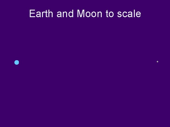 Earth and Moon to scale