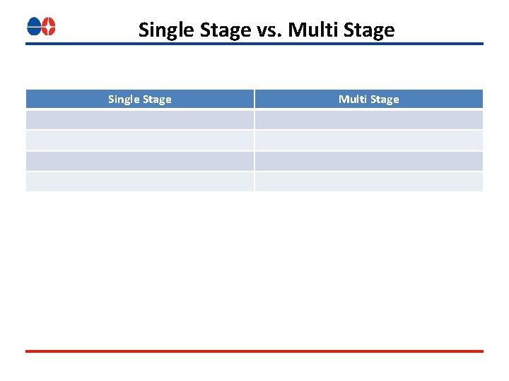 Single Stage vs. Multi Stage Single Stage Multi Stage