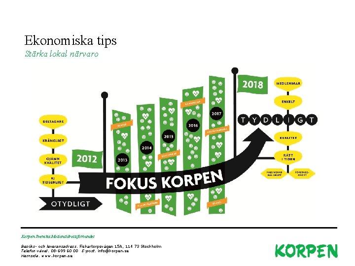 Ekonomiska tips Stärka lokal närvaro Korpen Svenska Motionsidrottsförbundet Besöks- och leveransadress: Fiskartorpsvägen 15 A,
