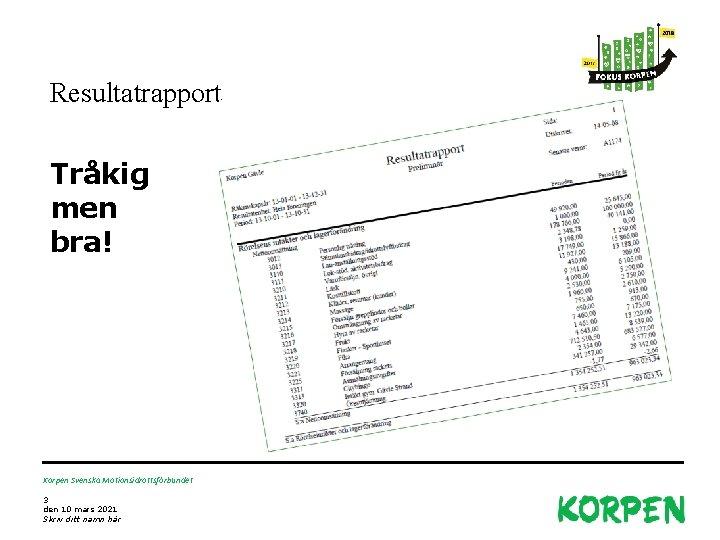 Resultatrapport Tråkig men bra! Korpen Svenska Motionsidrottsförbundet 3 den 10 mars 2021 Skriv ditt