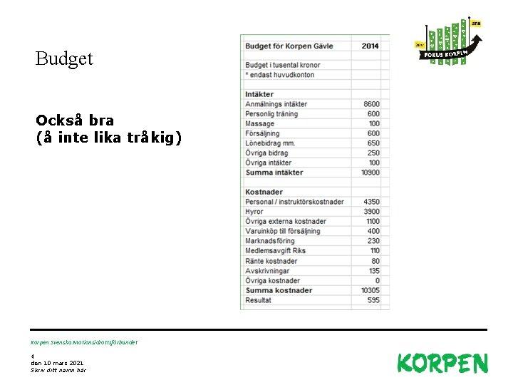 Budget Också bra (å inte lika tråkig) Korpen Svenska Motionsidrottsförbundet 4 den 10 mars