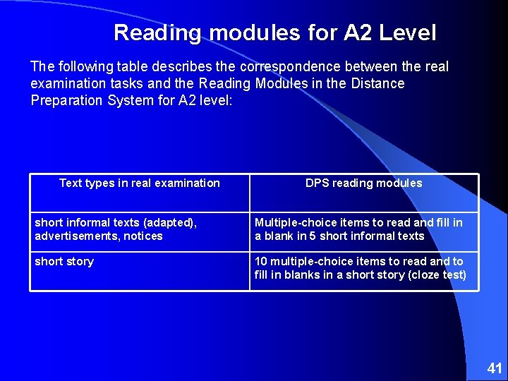 Reading modules for A 2 Level The following table describes the correspondence between the