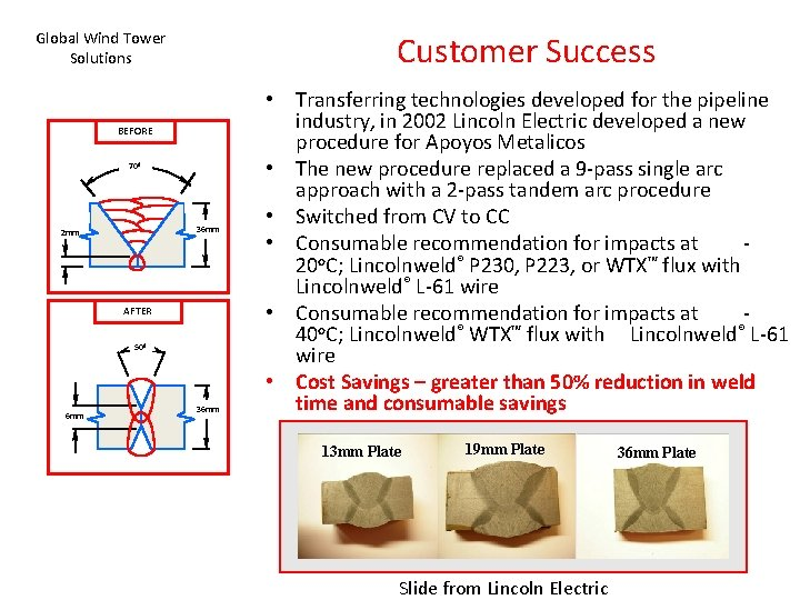 Global Wind Tower Solutions Customer Success BEFORE 70º 36 mm 2 mm AFTER 50º