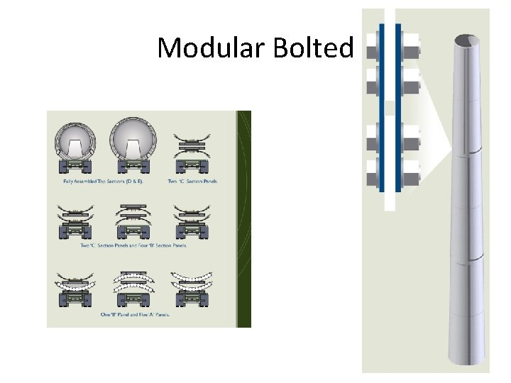 Modular Bolted
