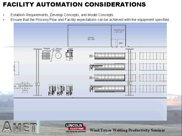 FACILITY AUTOMATION CONSIDERATIONS • • Establish Requirements, Develop Concepts, and Model Concepts. Ensure that