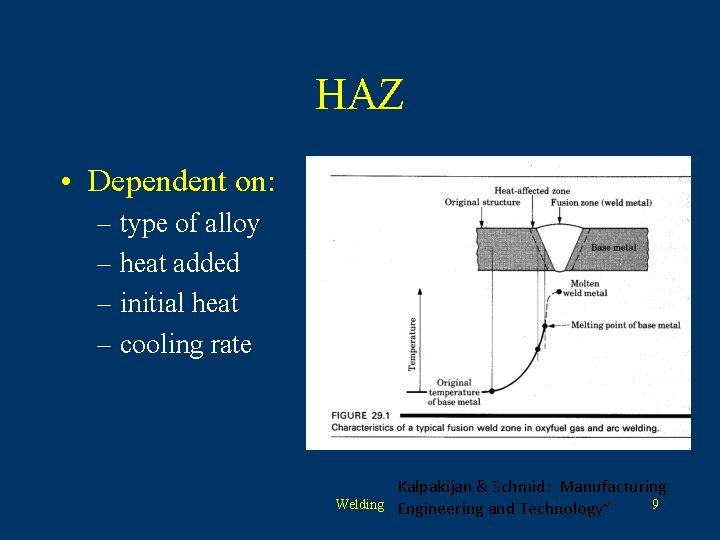HAZ • Dependent on: – type of alloy – heat added – initial heat