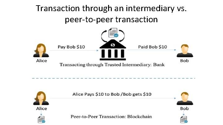 Transaction through an intermediary vs. peer-to-peer transaction