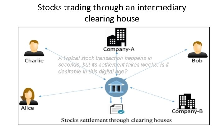 Stocks trading through an intermediary clearing house A typical stock transaction happens in seconds,