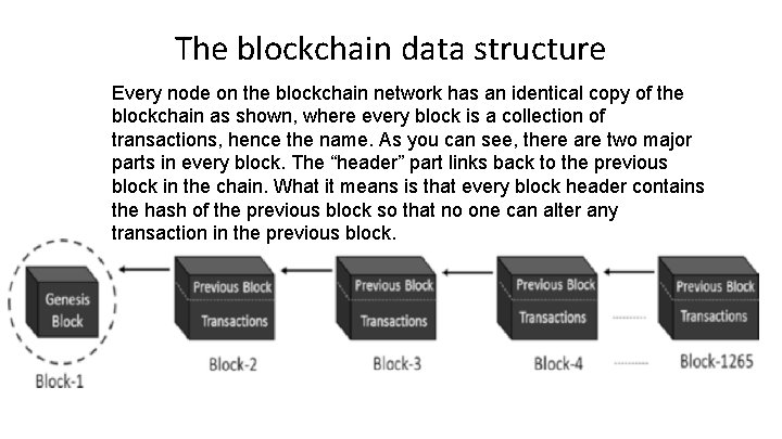 The blockchain data structure Every node on the blockchain network has an identical copy