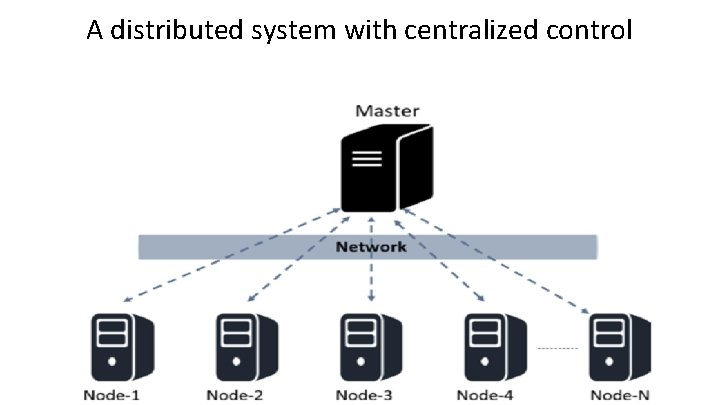 A distributed system with centralized control
