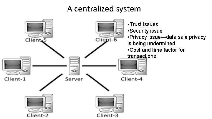 A centralized system • Trust issues • Security issue • Privacy issue—data sale privacy