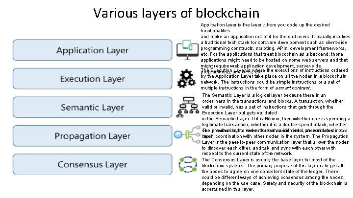 Various layers of blockchain Application layer is the layer where you code up the