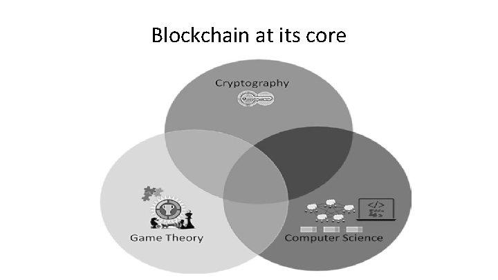 Blockchain at its core