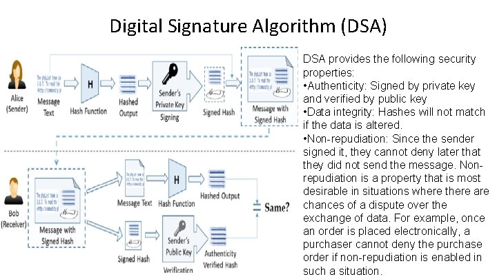 Digital Signature Algorithm (DSA) DSA provides the following security properties: • Authenticity: Signed by