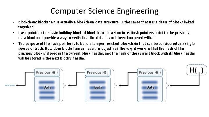 Computer Science Engineering • • • Blockchain: blockchain is actually a blockchain data structure;